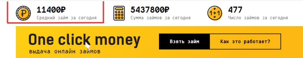 """Займы до 15000 рублей на карту  Размер среднего займа в компании """"One click money"""""""