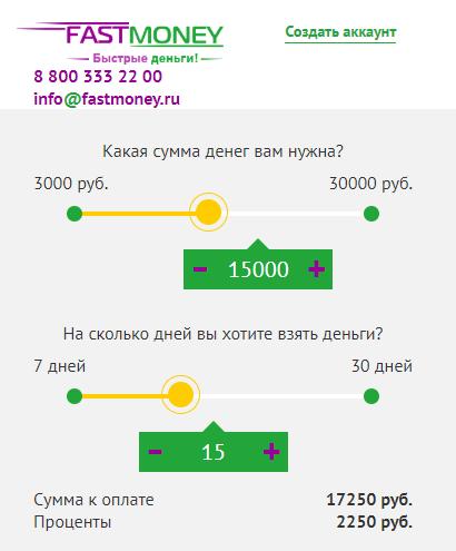 Калькулятор займа Фаст Мани отображает сумму процентов