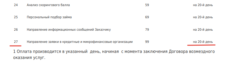 Кол-во пунктов в Приложении №1 к публичной оферте