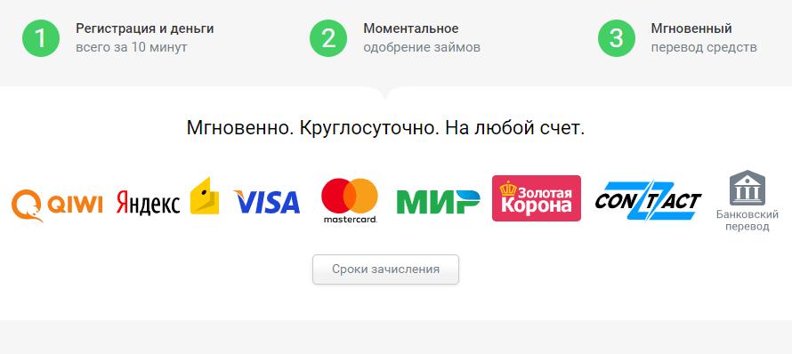 В МФО Екапуста есть перевод денежных средств на электронные кошельки и на расчетный счет